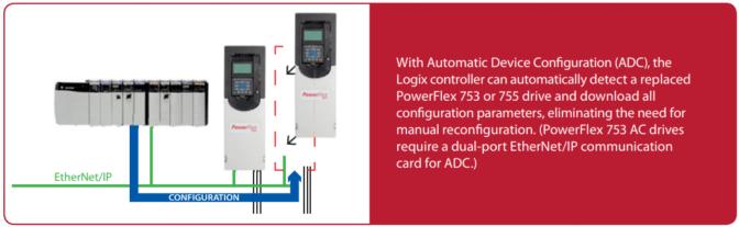 Automatic Device Configuration