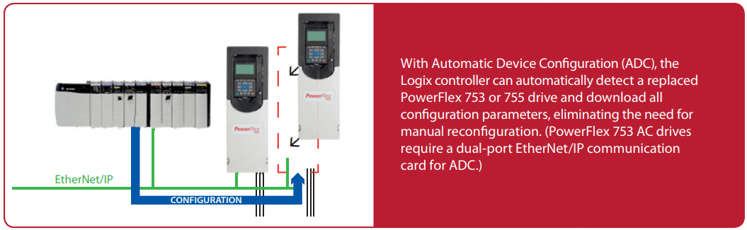 Automatic Device Configuration - Southwest Automation Buzz