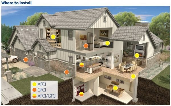 New Receptacle Protects Homes From Arc And Ground Faults