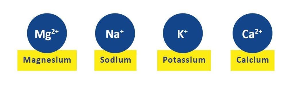how to replenish electrolytes